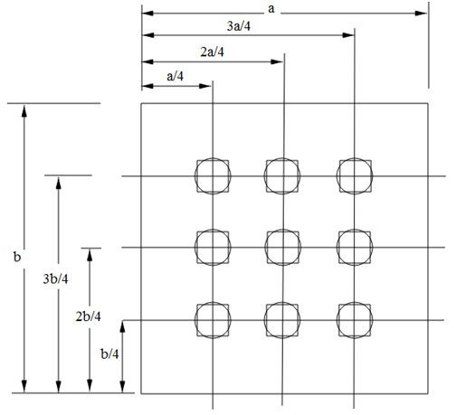 Orientation of the perforated plate with equivalent square perforations