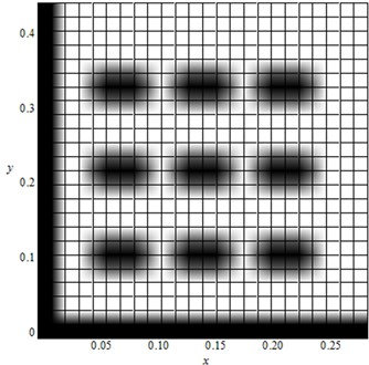 Density plot of the function F(x,y) for specimen 276 mm × 432 mm with rc= 25