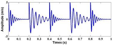 Waveform of multiple impulse source signal