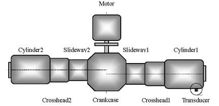 Structure sketch of reciprocating compressor test-bed