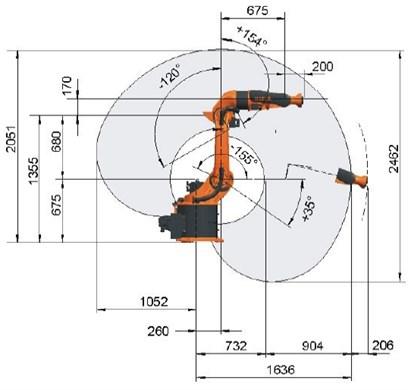 Geometric characteristics of KR16