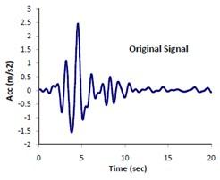 Presentation of original & multitapered signals: a) original signal, b)multitapered signal and c)comparison between the original signal and inversed multitapered signals