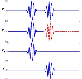 Feature signals and their energy