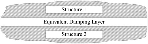 The equivalent damping layer of joint surfaces