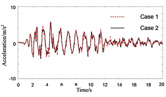 Response history of roof acceleration of Structure A (in no pounding case)