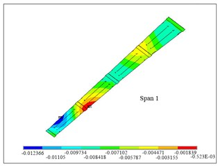 Spatial performance of skewed continuous rigid-frame bridges