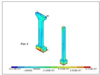 Spatial performance of skewed continuous rigid-frame bridges based