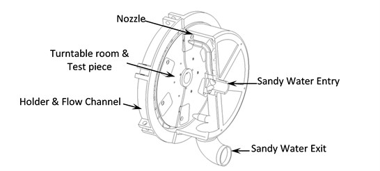 Structural diagram of experimental device