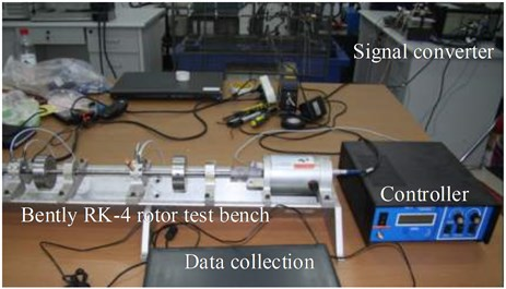 The general view of the experimental rotor system