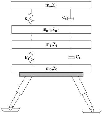 Simplified model of the lander body modal analysis