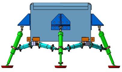 Schema of landing gear system