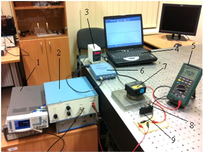 Experimental investigation: a)setup and b)piezoelectric actuator used in experiments