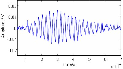 The Lamb wave signal after  the EMD processing