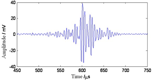 The experimental multimode Lamb wave signal