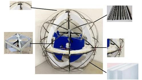 Prototype of spherical aerial vehicle