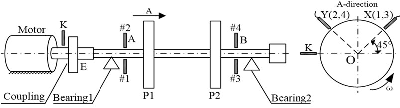 The structure sketch of the test rig