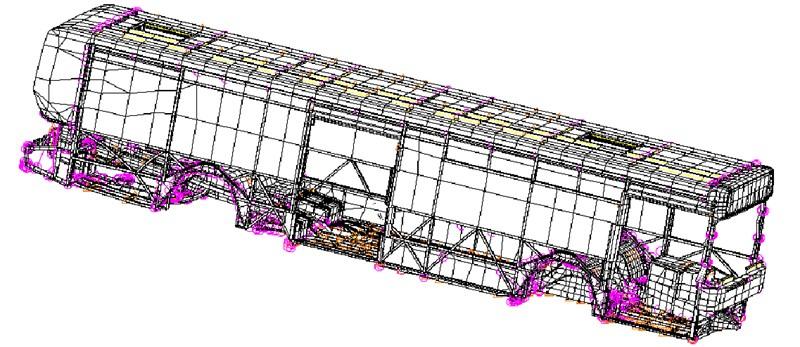 Finite element model of the bus
