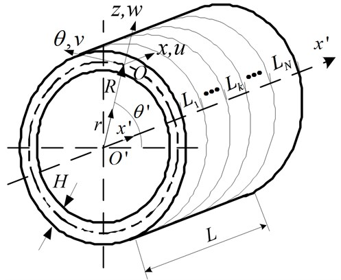 The segmented mode of the thin-walled cylindrical shells