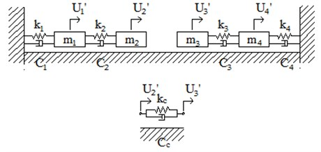 An entire system and subsystems: a) an entire system of four DOFs,  b) subsystems partitioned into two subsystems and a joint