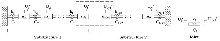 Identification of joint parameters:  a) an entire system, b) two subsystems and a joint, c) dissolved joint-node systems and a joint