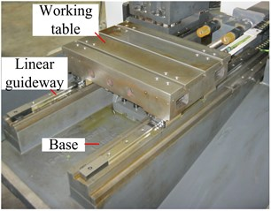 A working table of CNC machine tool
