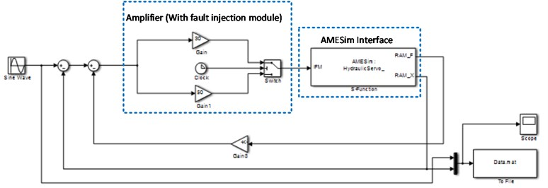 Control part in Simulink