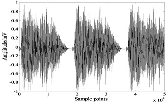 Source signals