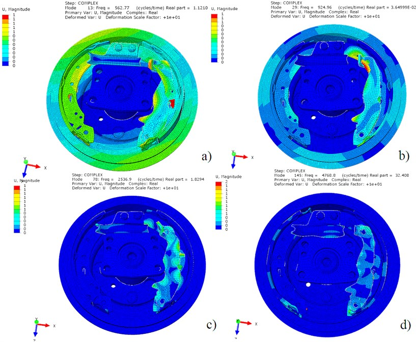 Unstable eigen frequencies of the drum brake system