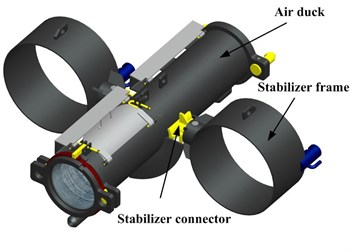 Structure of stabilizer