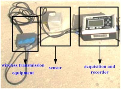 TC-4850 blasting vibration monitoring system