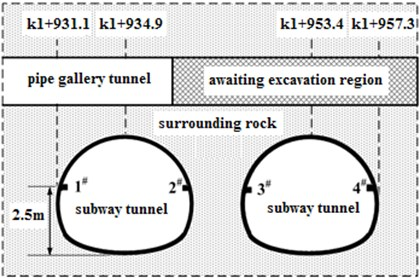 Arrangement of subway tunnel vibration monitoring points
