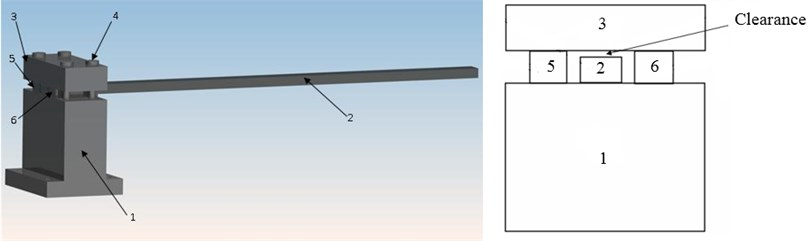 Cantilever beam with clearance: 1 – base; 2 – cantilever; 3 – gland; 4 – screw; 5 – support pad – A; 6 – support pad – B