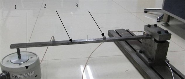 Experimental device of cantilever with clearance:  1 – exciter; 2 – cantilever; 3 – acceleration sensor