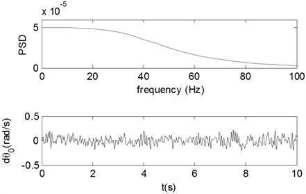 Broad-band disturbance