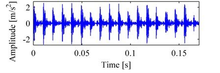 The vibration signal of bearing with outer race fault