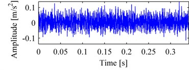 The vibration signal of the bearing with ball failure and its MP_DCS:  a) vibration signal of outer race, b) MP_DCS