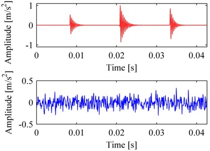 The original signal and its decompositions: a) the simulated signal x' and signal x;  reconstruction and residual by MP_PA simplified by different methods: b) FERPSO, c) PSO, d) GA
