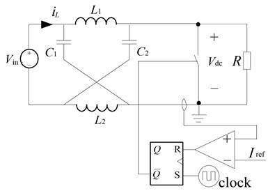 Schematic diagram of Z-source converter in peak-current control mode