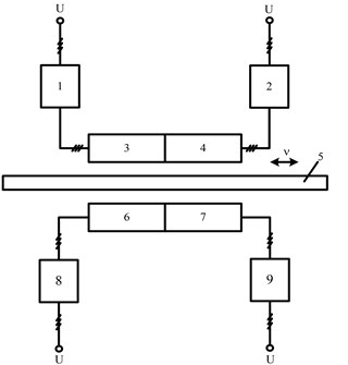 Scheme of multi-inductor linear induction drive: 1, 2, 8 and 9 – commutators;  3, 4, 6 and 7 – inductors of linear induction motor (LIM);  5 – LIM secondary element; v – speed of LIM secondary element