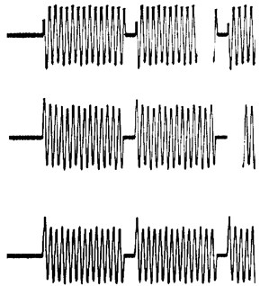 LIM inductors current oscillograms, when the switching time is 14 (a) and 2.5 (b)  periods of industrial electrical mains current