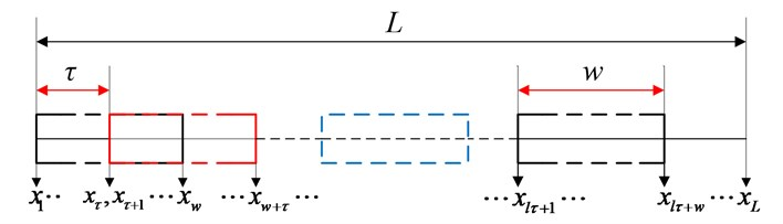 Illustration of the trajectory matrix construction schematic