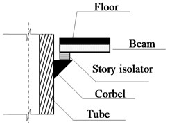 Story isolators connected to tube wall