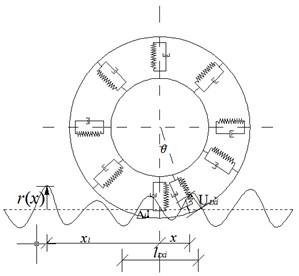 The beam-vehicle model