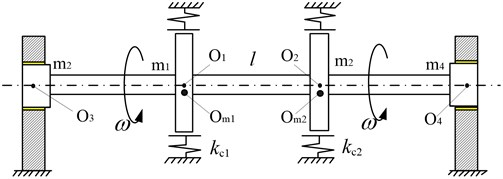 The dynamic model of the rotor-bearing model with double rub-impact faults