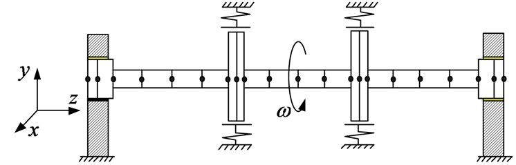 The finite element model of the rotor-bearing with double rub-impact faults