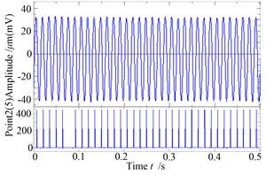 The response and rub-impact monitoring graph when ω= 441rad/s