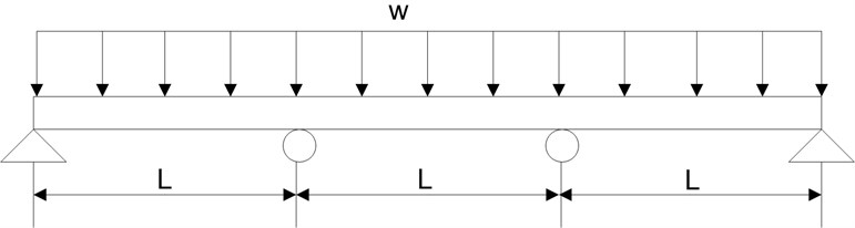 Scheme of the beam considered in Example 1