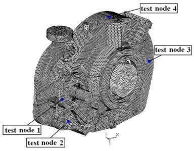 Dynamic finite element model