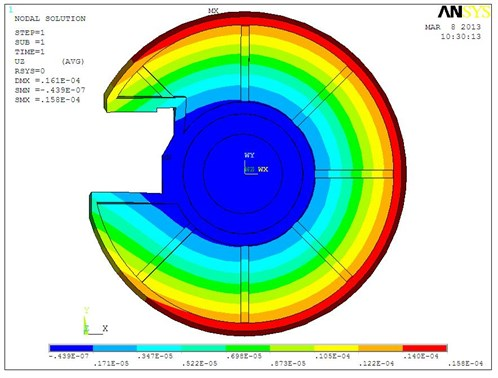 Optimized structural deformation