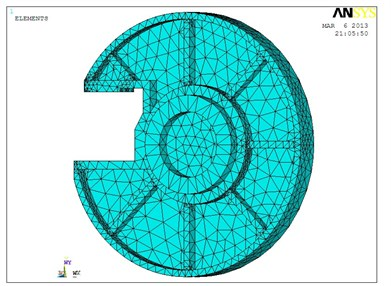 The finite element mesh distribution of  fixed plate